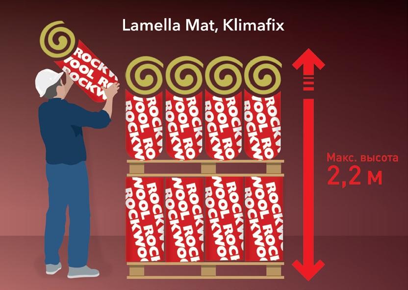 фото хранение ламельного мата Роквул и Климафикс