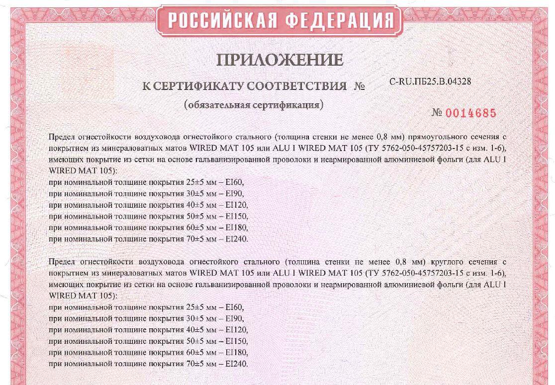 сертификат на огнезащиту воздуховода роквул EI