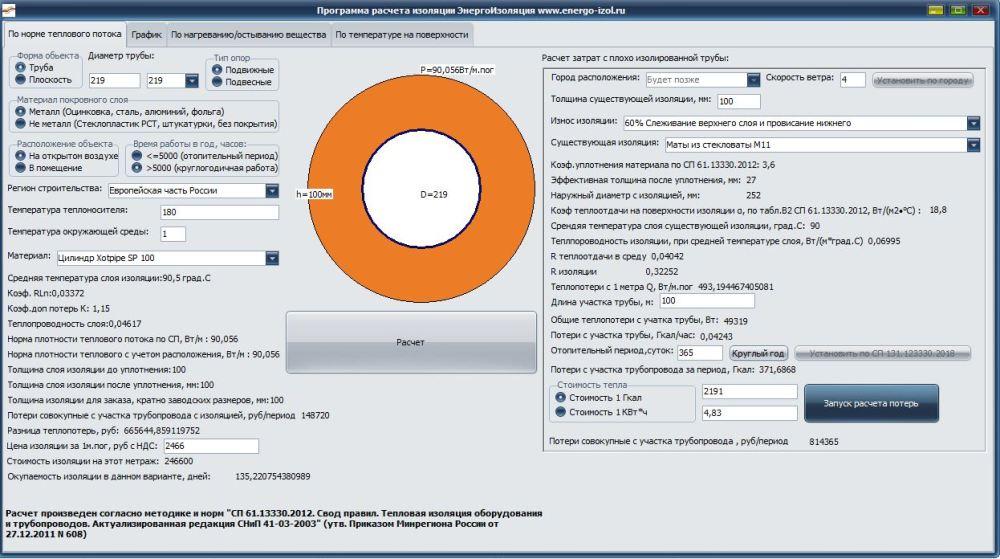 Расчет толщины изоляции труб по нормам СП 61.13330.2012 и расчет окупаемости изоляции