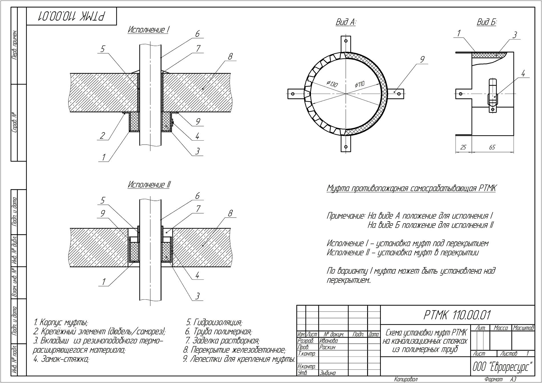 Схема установки Противопожарные муфты РТМК